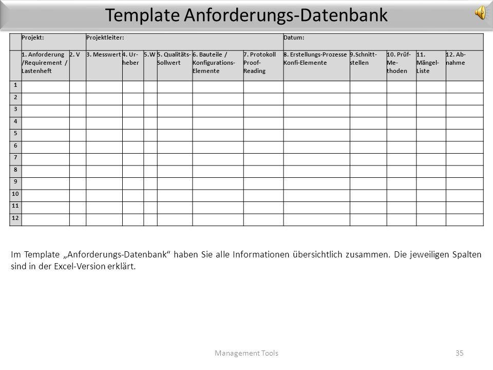 Anforderungs-Analyse: Schritte Management Tools34 Anforde- rungs- Erhebung (Lasten-Heft) Realisierungs- Konzept (Pflichten- heft) Proof-Reading Unters