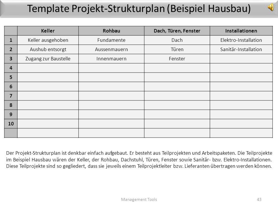 Der Projekt-Strukturplan Management Tools42 Der Projekt-Strukturplan (Work Breakdown Structure) ist eine einfache, aber ausgesprochen hilfreiche Landk