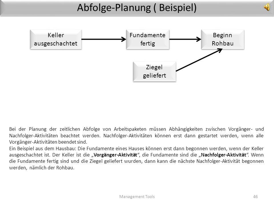 Template Arbeitspaket Management Tools45 ProjektProjektleiterDatumArbeitspaket -ID:ok Checkpunkte Beschreibung 1Name & Beschreibung 2Qualitäts-Anforde