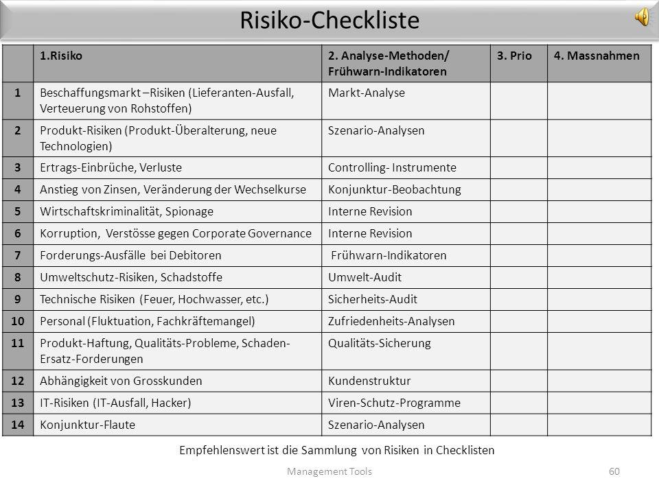 Template Risiko-Register 1. Fehler-/ Risiko-Art 2. Aus- wirkungen 3. Über- wachungs- Punkte PK4. RPZ 5. Toleranzen / Eingreif-Grenzen 6. Verant- wortl
