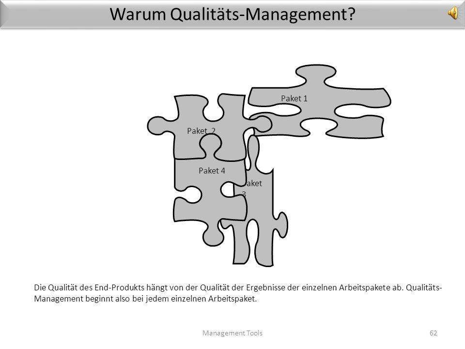 Qualitäts-Management im Projekt Management Tools61 Wenn sie ein Haus bauen, ein Software-Paket oder einen neuen Auto-Typ entwickeln, dann wissen sie v