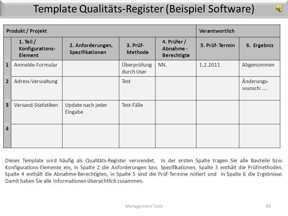 Qualitäts-Dimensionen Management Tools64 ProduktVerantwortlichDatum AnforderungBeschreibung 1FunktionalitätErfüllung aller definierten Funktionen 2Nor