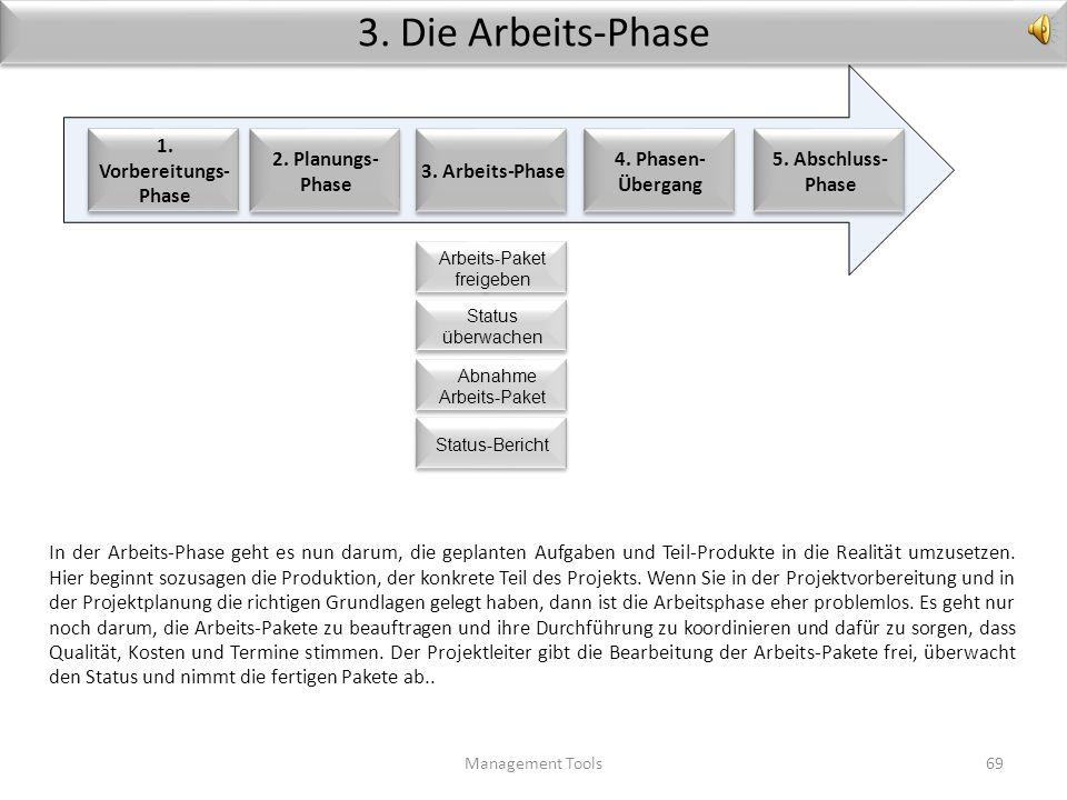 Template Änderungs-Antrag Management Tools68 ProjektProjektleiterDatum 1.Änderung2.Von wem 3. Prio 4. Mögliche Massnahmen 5. Auswirkungen (Termin, Qua