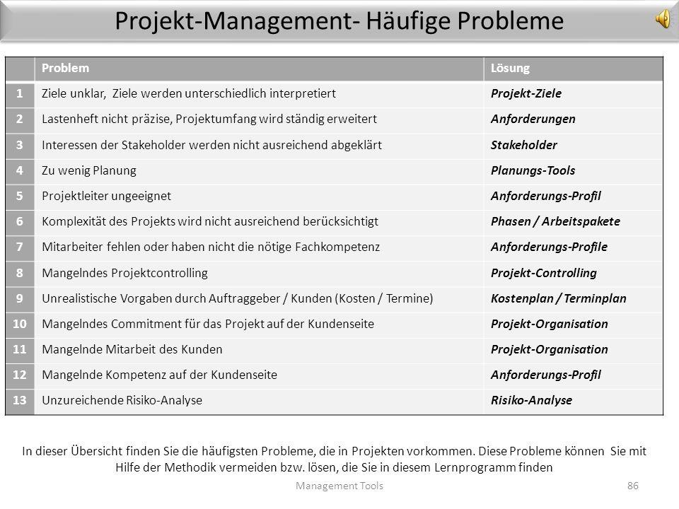 Konflikt-Management im Projekt Management Tools85 Projekt-Arbeit ist ziemlich anfällig für Konflikte. Der richtige Weg ist unsicher und kann von versc