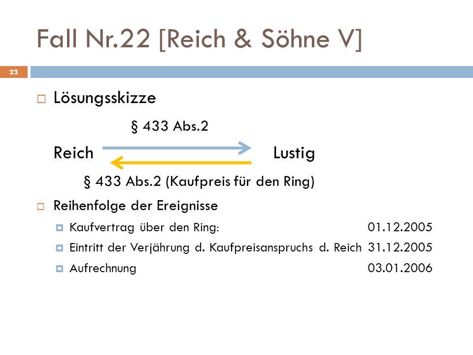 Fall Nr.22 [Reich & Söhne V] 23 Lösungsskizze § 433 Abs.2 ReichLustig § 433 Abs.2 (Kaufpreis für den Ring) Reihenfolge der Ereignisse Kaufvertrag über
