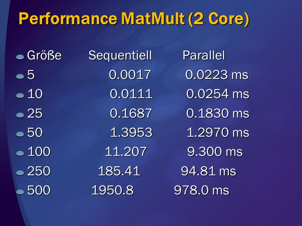 Performance MatMult (2 Core) Größe Sequentiell Parallel 5 0.0017 0.0223 ms 10 0.0111 0.0254 ms 25 0.1687 0.1830 ms 50 1.3953 1.2970 ms 100 11.207 9.30