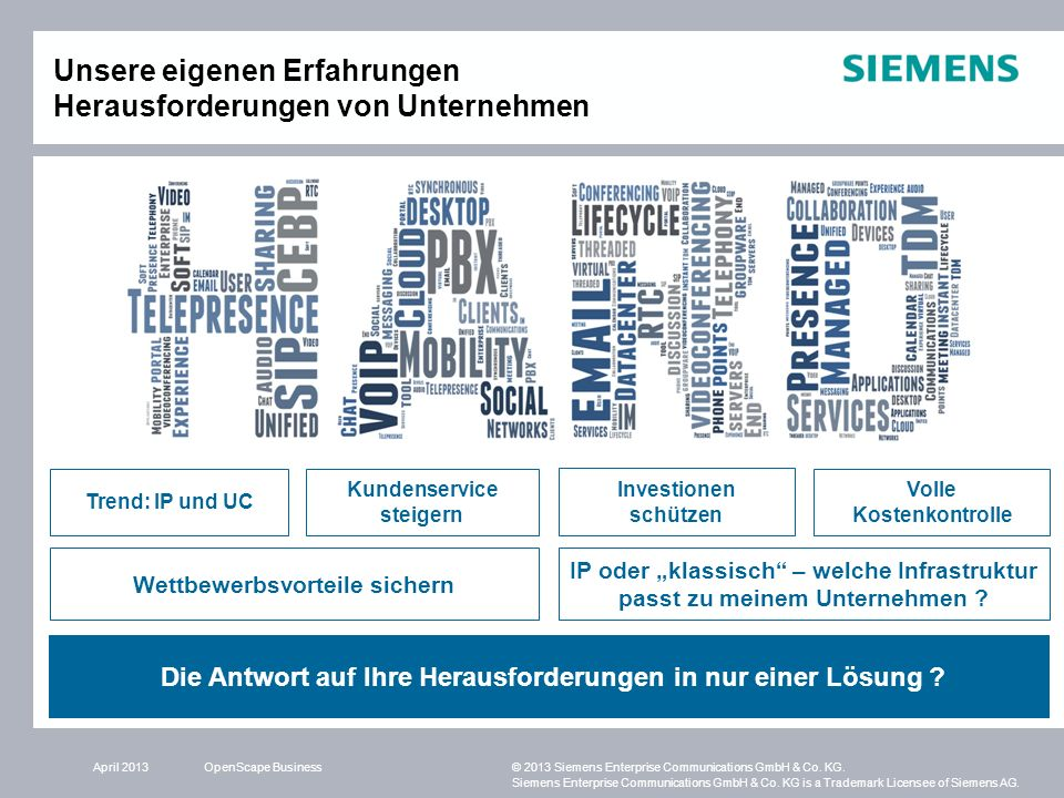 OpenScape Business© 2013 Siemens Enterprise Communications GmbH & Co.