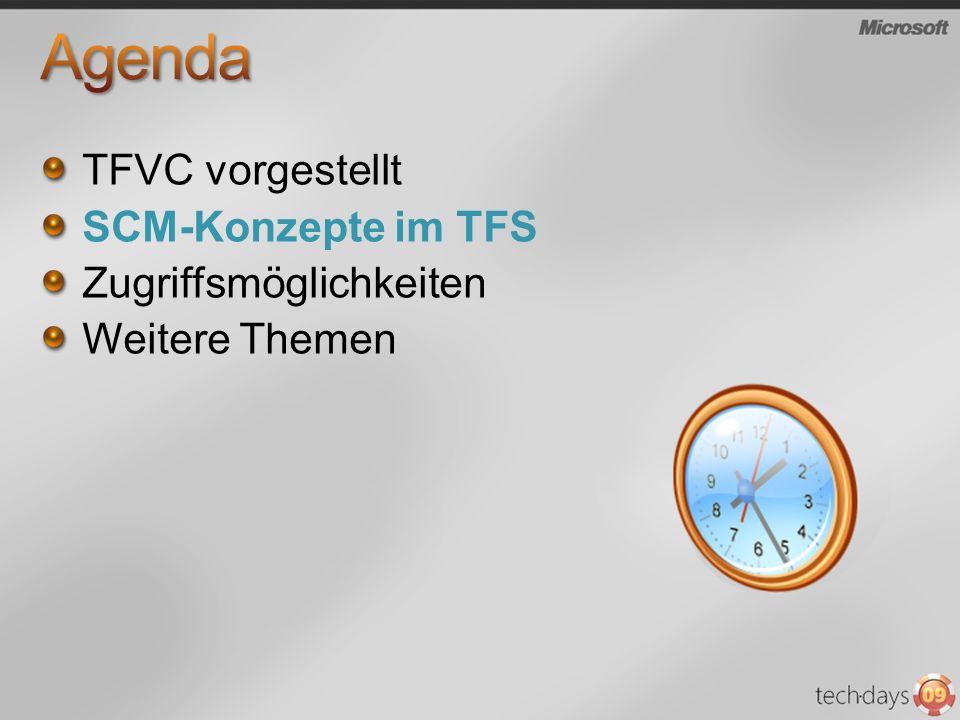 TFVC vorgestellt SCM-Konzepte im TFS Zugriffsmöglichkeiten Weitere Themen