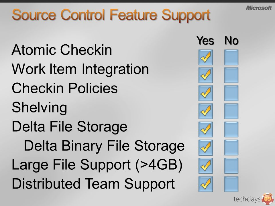 Atomic Checkin Work Item Integration Checkin Policies Shelving Delta File Storage Delta Binary File Storage Large File Support (>4GB) Distributed Team