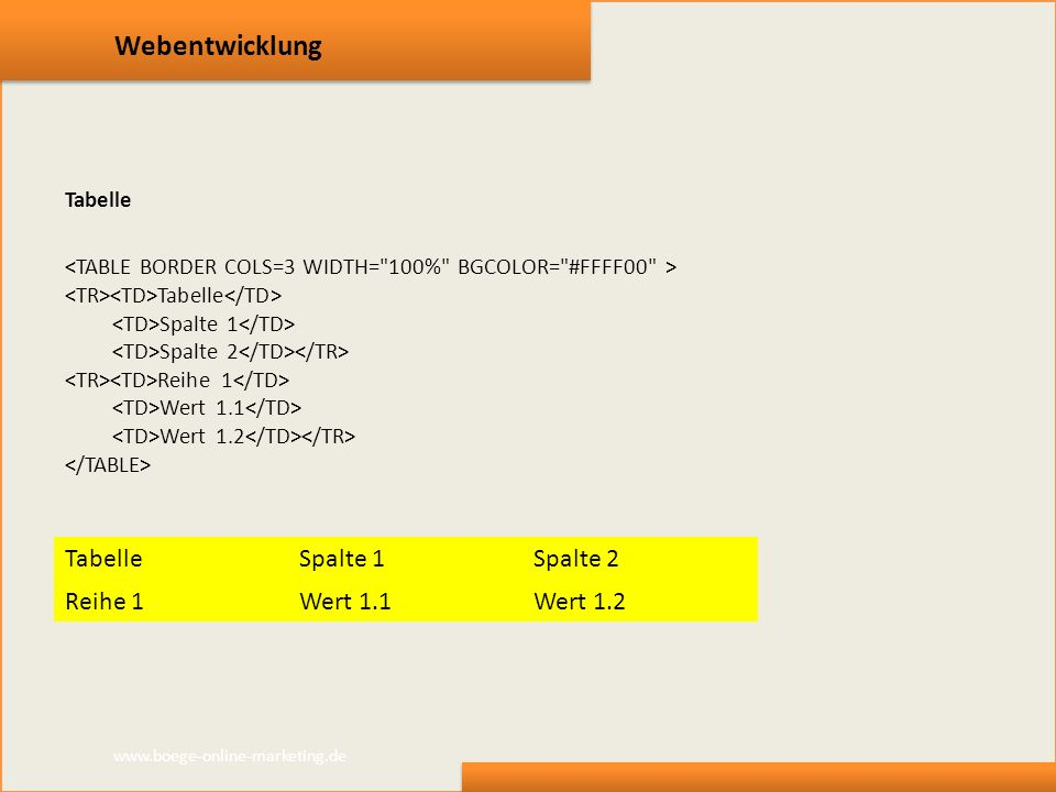 Webentwicklung Tabelle Tabelle Spalte 1 Spalte 2 Reihe 1 Wert 1.1 Wert 1.2 www.boege-online-marketing.de Tabelle Spalte 1 Spalte 2 Reihe 1 Wert 1.1 We