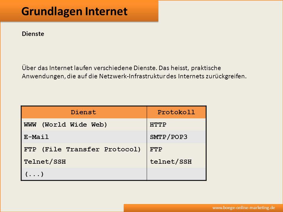 Grundlagen Internet www.boege-online-marketing.de Dienste Über das Internet laufen verschiedene Dienste. Das heisst, praktische Anwendungen, die auf d