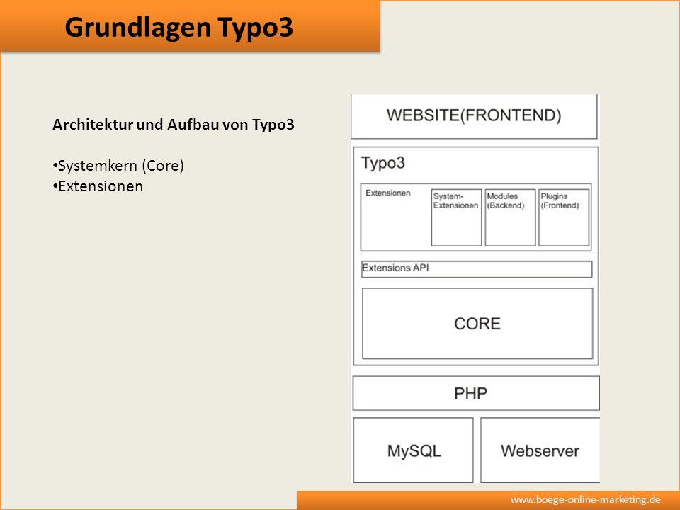 Grundlagen Typo3 www.boege-online-marketing.de Architektur und Aufbau von Typo3 Systemkern (Core) Extensionen