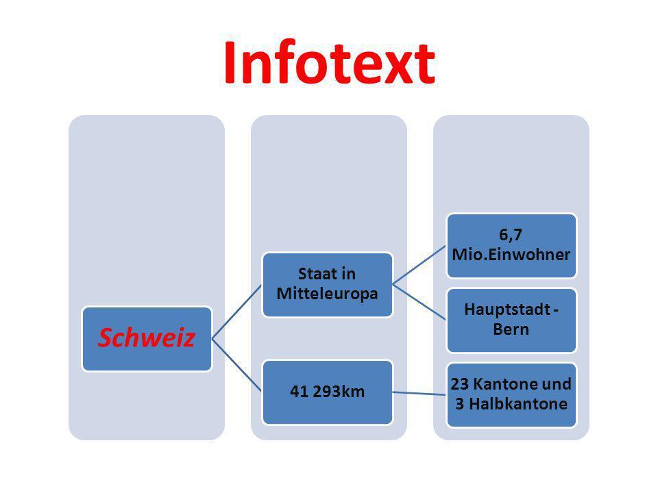 Infotext Schweiz Staat in Mitteleuropa 6,7 Mio.Einwohner Hauptstadt - Bern 41 293km 23 Kantone und 3 Halbkantone