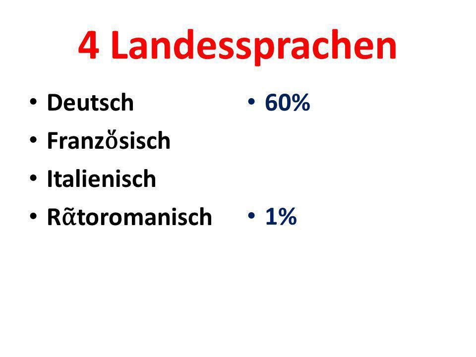 4 Landessprachen Deutsch Franz sisch Italienisch R toromanisch 60% 1%