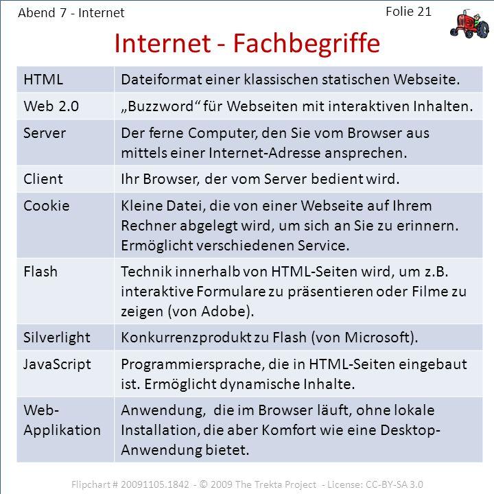Abend 7 - Internet Flipchart # 20091105.1842 - © 2009 The Trekta Project - License: CC-BY-SA 3.0 HTMLDateiformat einer klassischen statischen Webseite