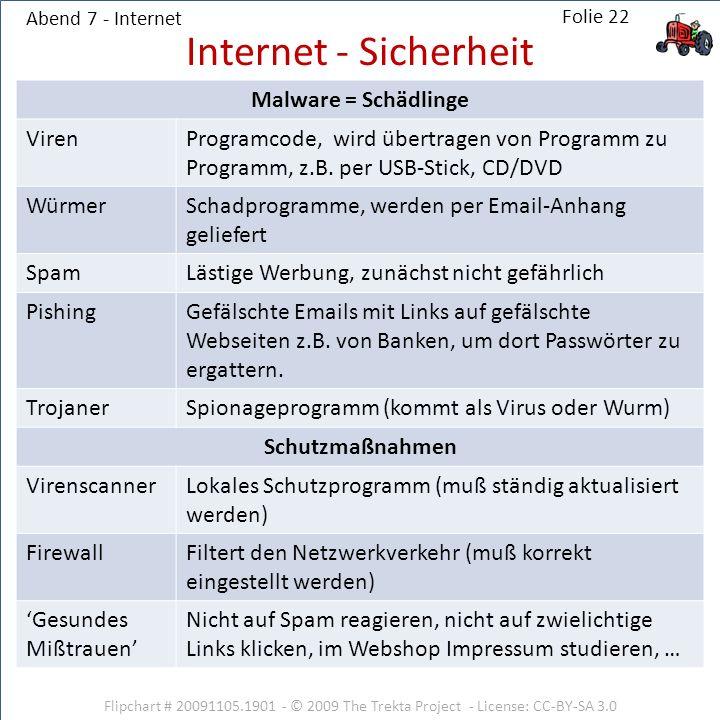 Abend 7 - Internet Malware = Schädlinge VirenProgramcode, wird übertragen von Programm zu Programm, z.B. per USB-Stick, CD/DVD WürmerSchadprogramme, w