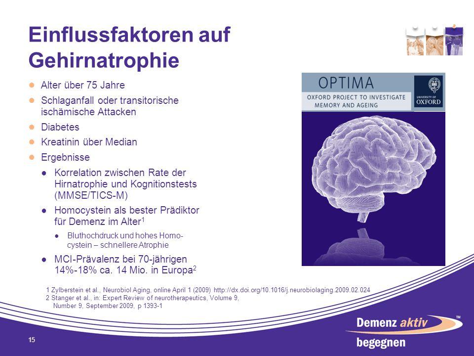 Einflussfaktoren auf Gehirnatrophie Alter über 75 Jahre Schlaganfall oder transitorische ischämische Attacken Diabetes Kreatinin über Median Ergebniss