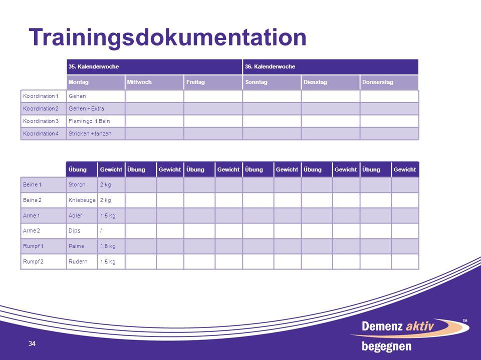 Trainingsdokumentation 34 35. Kalenderwoche36. Kalenderwoche MontagMittwochFreitagSonntagDienstagDonnerstag Koordination 1Gehen Koordination 2Gehen +