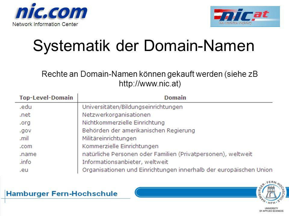 Systematik der Domain-Namen Rechte an Domain-Namen können gekauft werden (siehe zB http://www.nic.at)