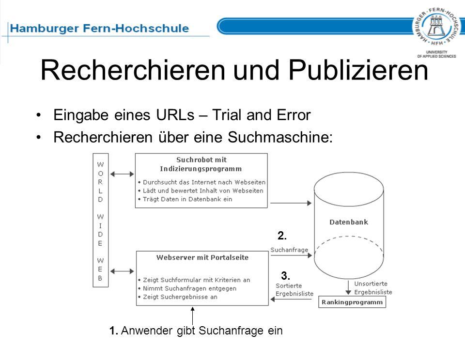 Recherchieren und Publizieren Eingabe eines URLs – Trial and Error Recherchieren über eine Suchmaschine: 1. Anwender gibt Suchanfrage ein 2. 3.