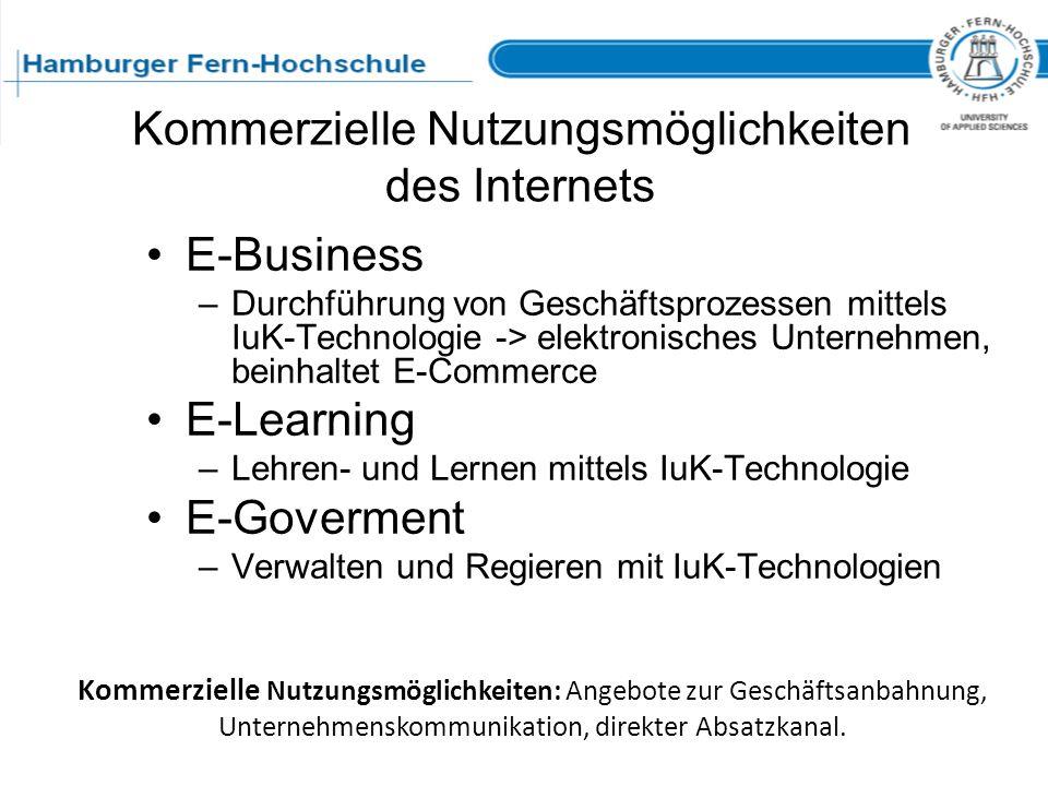 Kommerzielle Nutzungsmöglichkeiten des Internets E-Business –Durchführung von Geschäftsprozessen mittels IuK-Technologie -> elektronisches Unternehmen