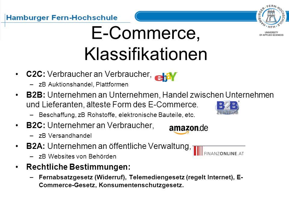 E-Commerce, Klassifikationen C2C: Verbraucher an Verbraucher, –zB Auktionshandel, Plattformen B2B: Unternehmen an Unternehmen, Handel zwischen Unterne