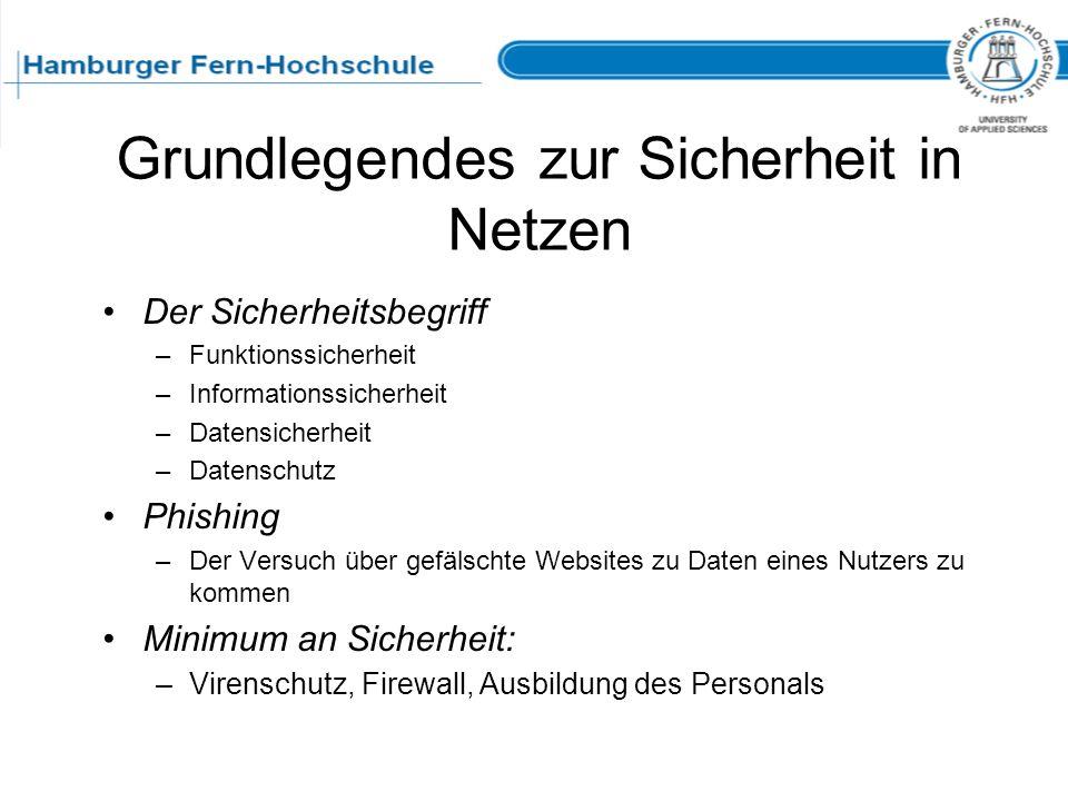Grundlegendes zur Sicherheit in Netzen Der Sicherheitsbegriff –Funktionssicherheit –Informationssicherheit –Datensicherheit –Datenschutz Phishing –Der