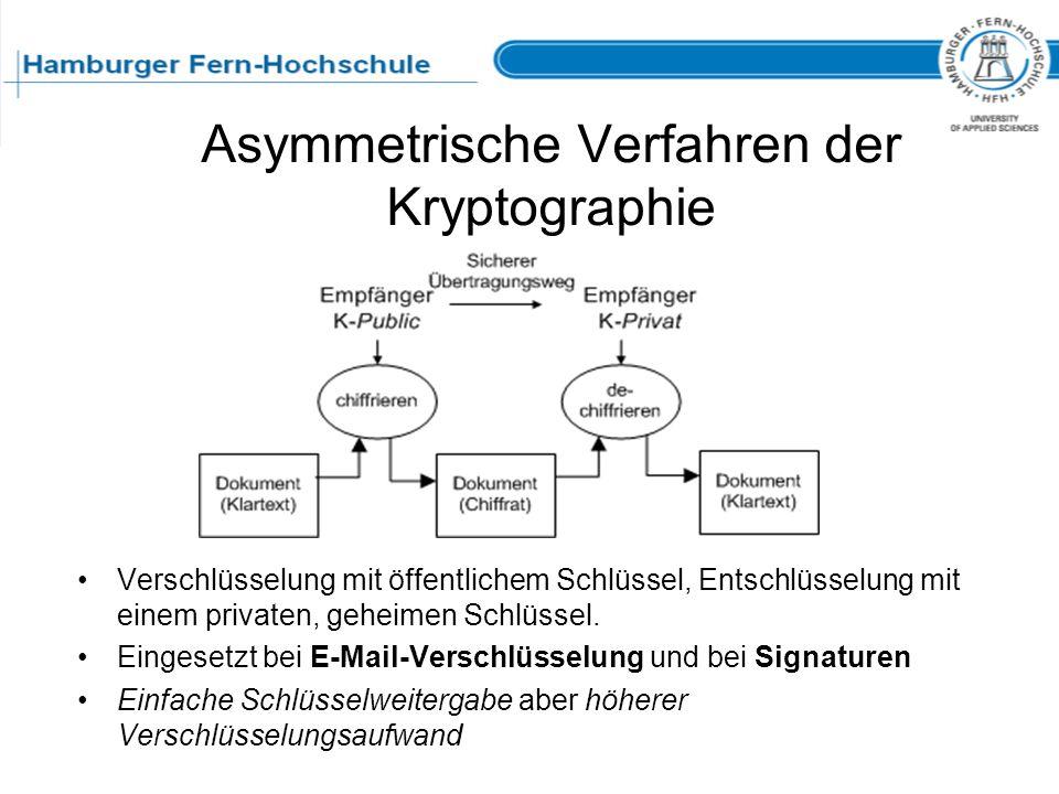 Asymmetrische Verfahren der Kryptographie Verschlüsselung mit öffentlichem Schlüssel, Entschlüsselung mit einem privaten, geheimen Schlüssel. Eingeset