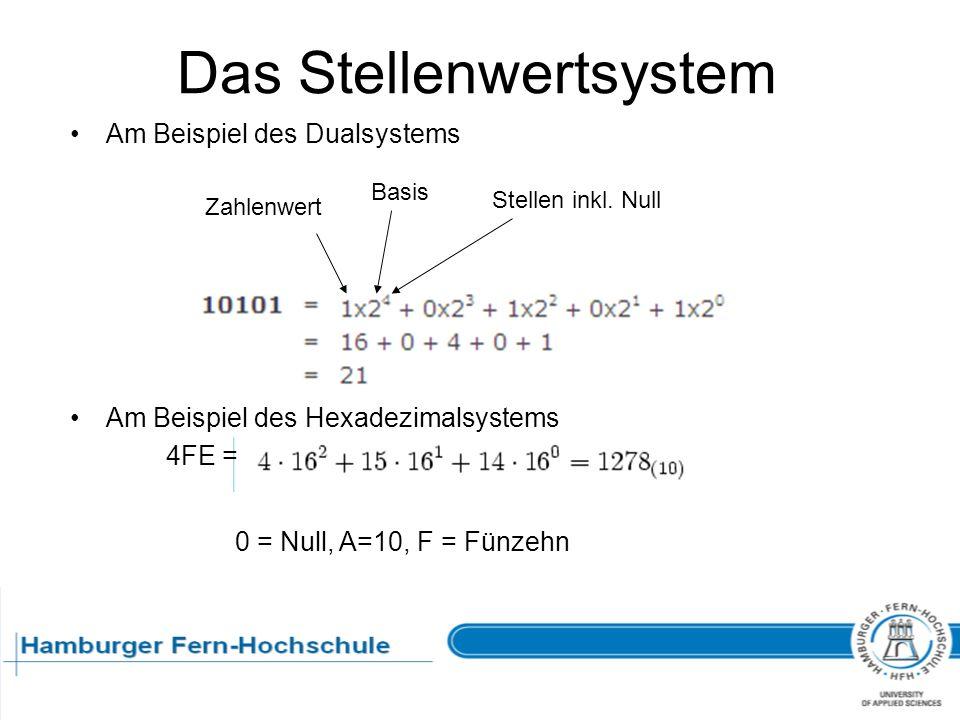 Das Stellenwertsystem Stellen inkl. Null Basis Zahlenwert 0 = Null, A=10, F = Fünzehn Am Beispiel des Dualsystems Am Beispiel des Hexadezimalsystems 4