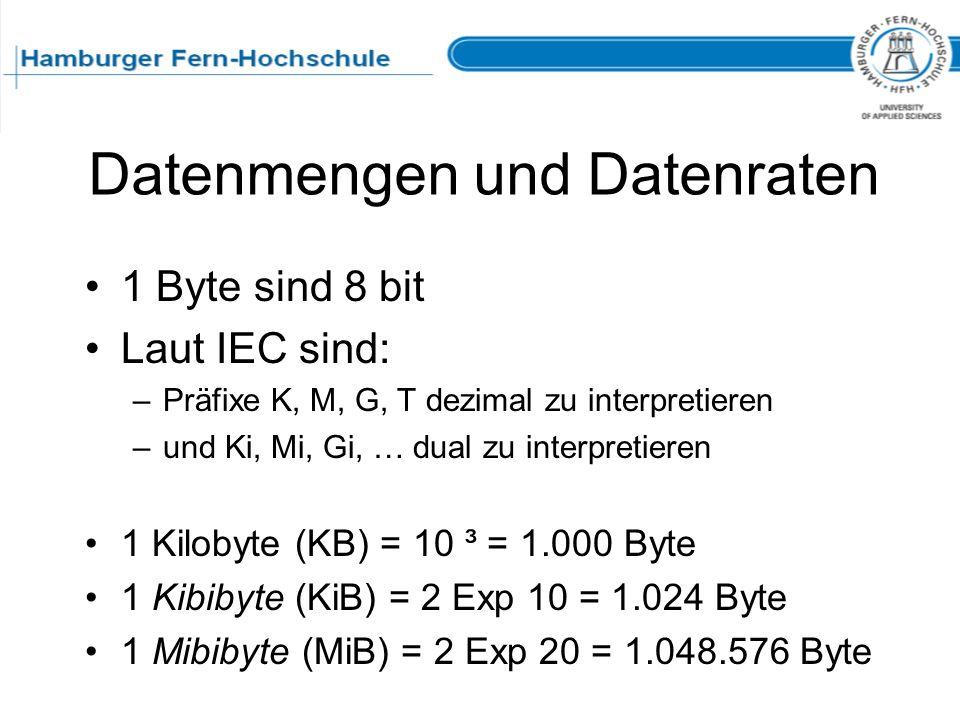Datenmengen und Datenraten 1 Byte sind 8 bit Laut IEC sind: –Präfixe K, M, G, T dezimal zu interpretieren –und Ki, Mi, Gi, … dual zu interpretieren 1