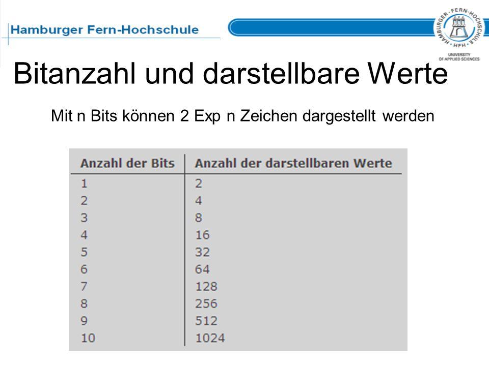 Bitanzahl und darstellbare Werte Mit n Bits können 2 Exp n Zeichen dargestellt werden