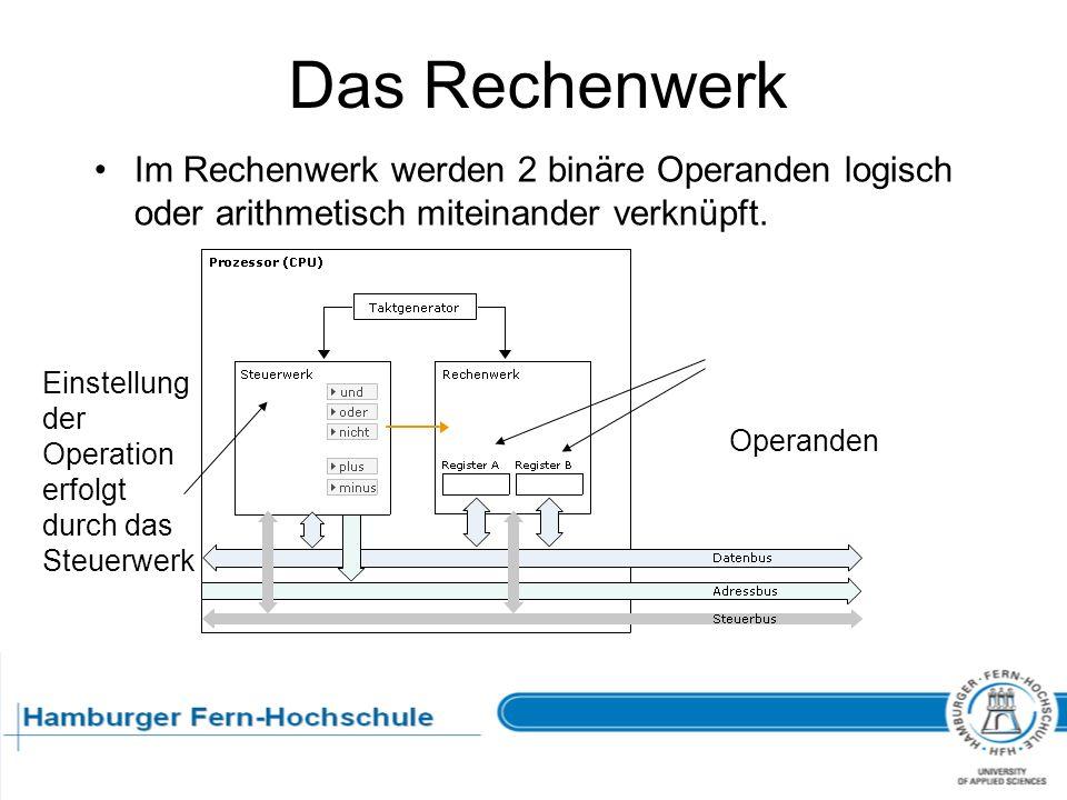 Das Rechenwerk Im Rechenwerk werden 2 binäre Operanden logisch oder arithmetisch miteinander verknüpft. Operanden Einstellung der Operation erfolgt du
