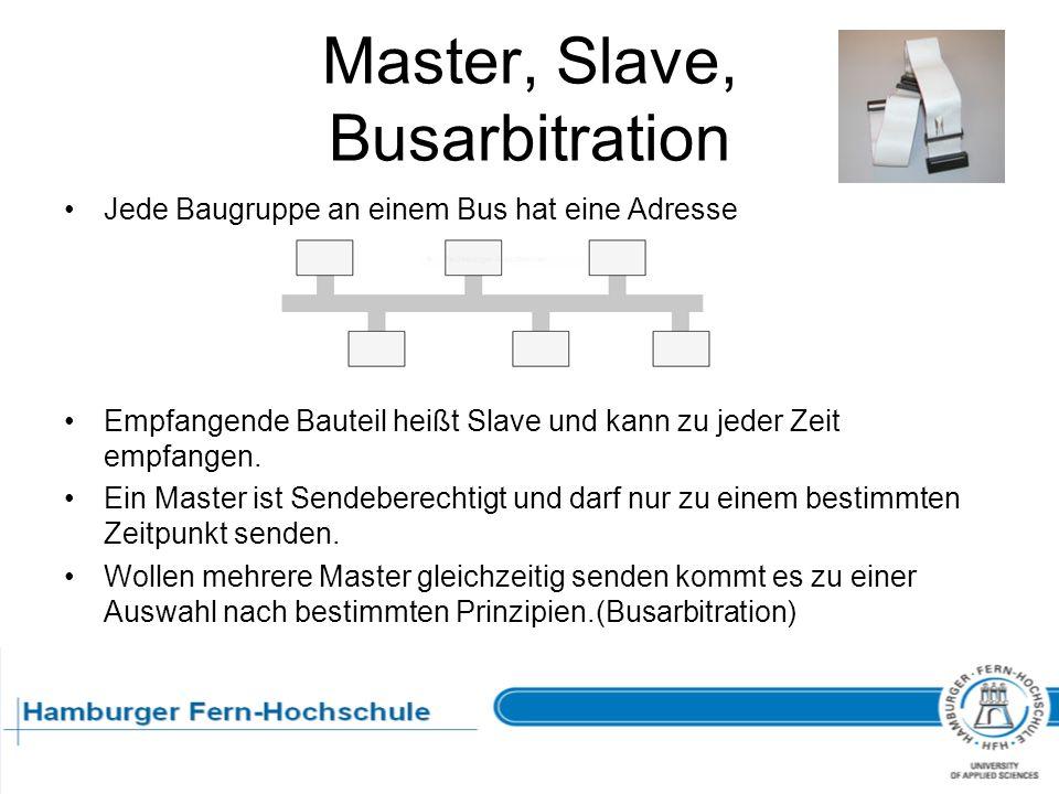 Master, Slave, Busarbitration Jede Baugruppe an einem Bus hat eine Adresse Empfangende Bauteil heißt Slave und kann zu jeder Zeit empfangen. Ein Maste