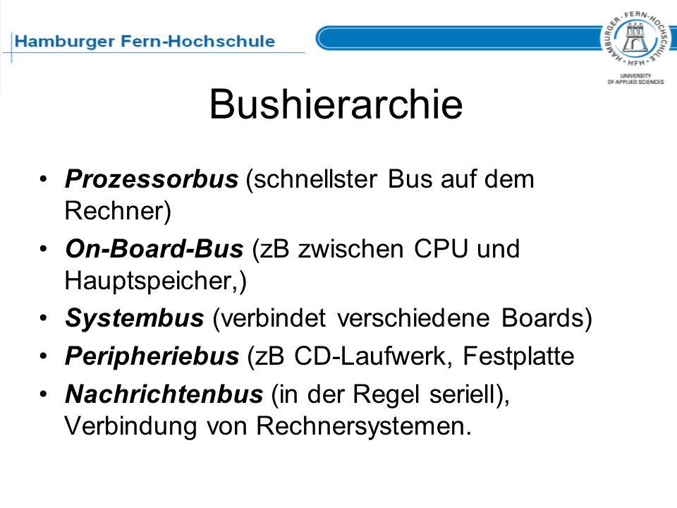 Bushierarchie Prozessorbus (schnellster Bus auf dem Rechner) On-Board-Bus (zB zwischen CPU und Hauptspeicher,) Systembus (verbindet verschiedene Board