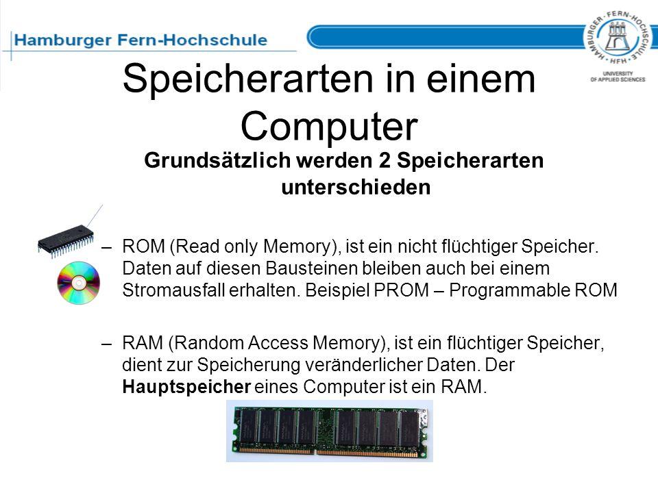 Speicherarten in einem Computer Grundsätzlich werden 2 Speicherarten unterschieden –ROM (Read only Memory), ist ein nicht flüchtiger Speicher. Daten a