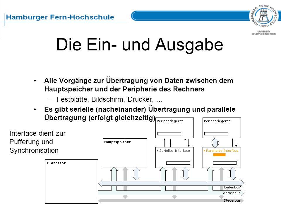 Die Ein- und Ausgabe Alle Vorgänge zur Übertragung von Daten zwischen dem Hauptspeicher und der Peripherie des Rechners –Festplatte, Bildschirm, Druck