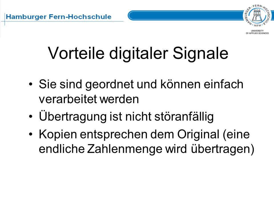 Vorteile digitaler Signale Sie sind geordnet und können einfach verarbeitet werden Übertragung ist nicht störanfällig Kopien entsprechen dem Original