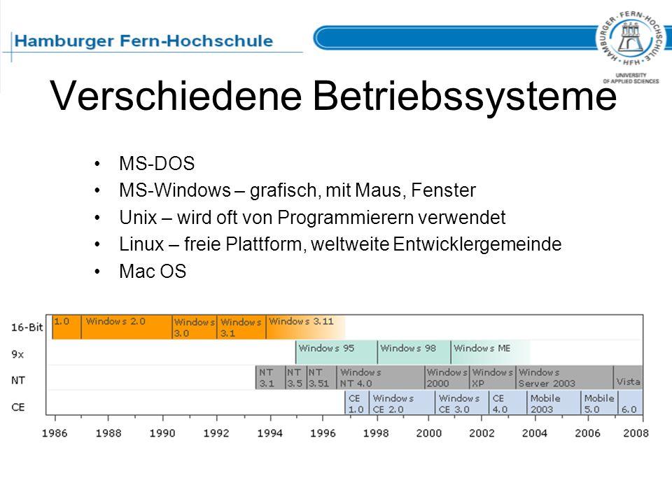 Verschiedene Betriebssysteme MS-DOS MS-Windows – grafisch, mit Maus, Fenster Unix – wird oft von Programmierern verwendet Linux – freie Plattform, wel