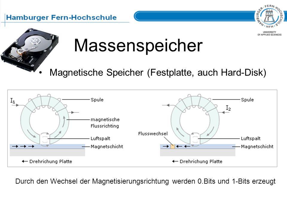 Massenspeicher Durch den Wechsel der Magnetisierungsrichtung werden 0.Bits und 1-Bits erzeugt Magnetische Speicher (Festplatte, auch Hard-Disk)