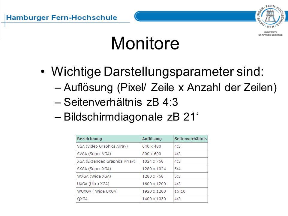 Monitore Wichtige Darstellungsparameter sind: –Auflösung (Pixel/ Zeile x Anzahl der Zeilen) –Seitenverhältnis zB 4:3 –Bildschirmdiagonale zB 21