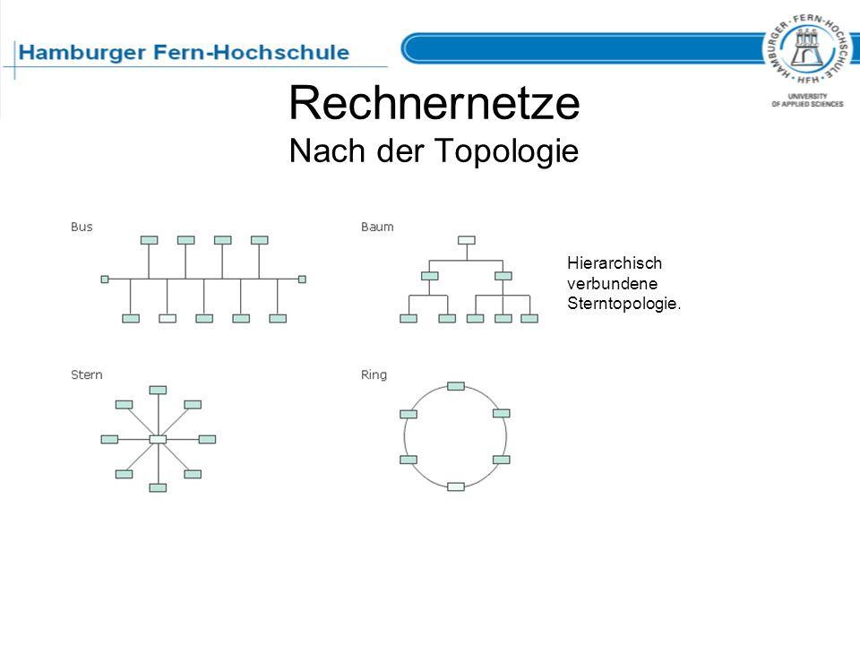 Rechnernetze Nach der Topologie Hierarchisch verbundene Sterntopologie.