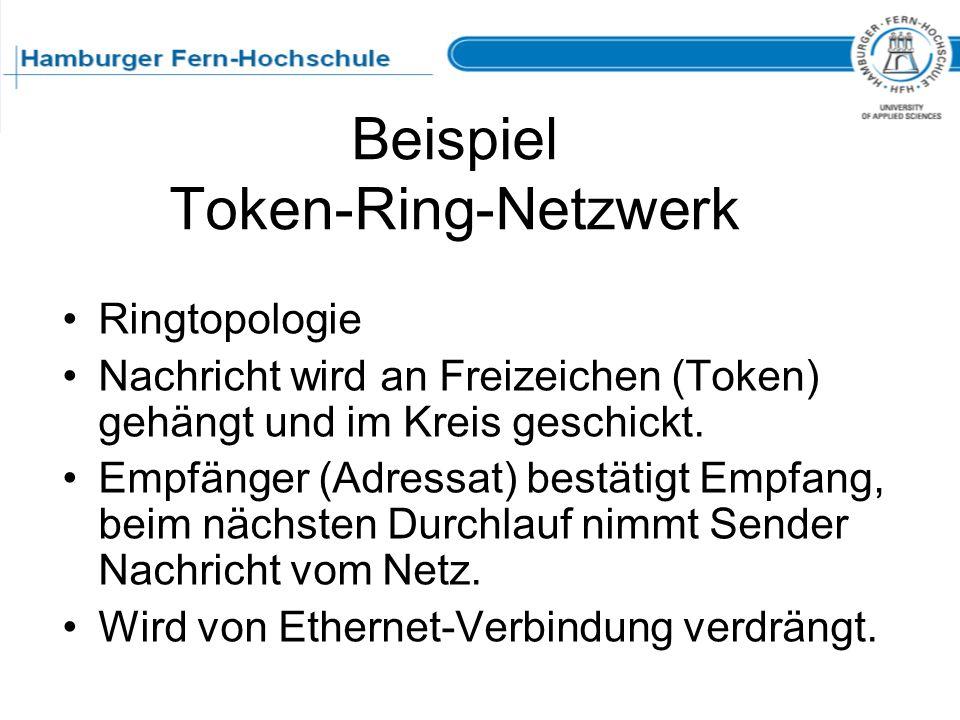 Beispiel Token-Ring-Netzwerk Ringtopologie Nachricht wird an Freizeichen (Token) gehängt und im Kreis geschickt. Empfänger (Adressat) bestätigt Empfan