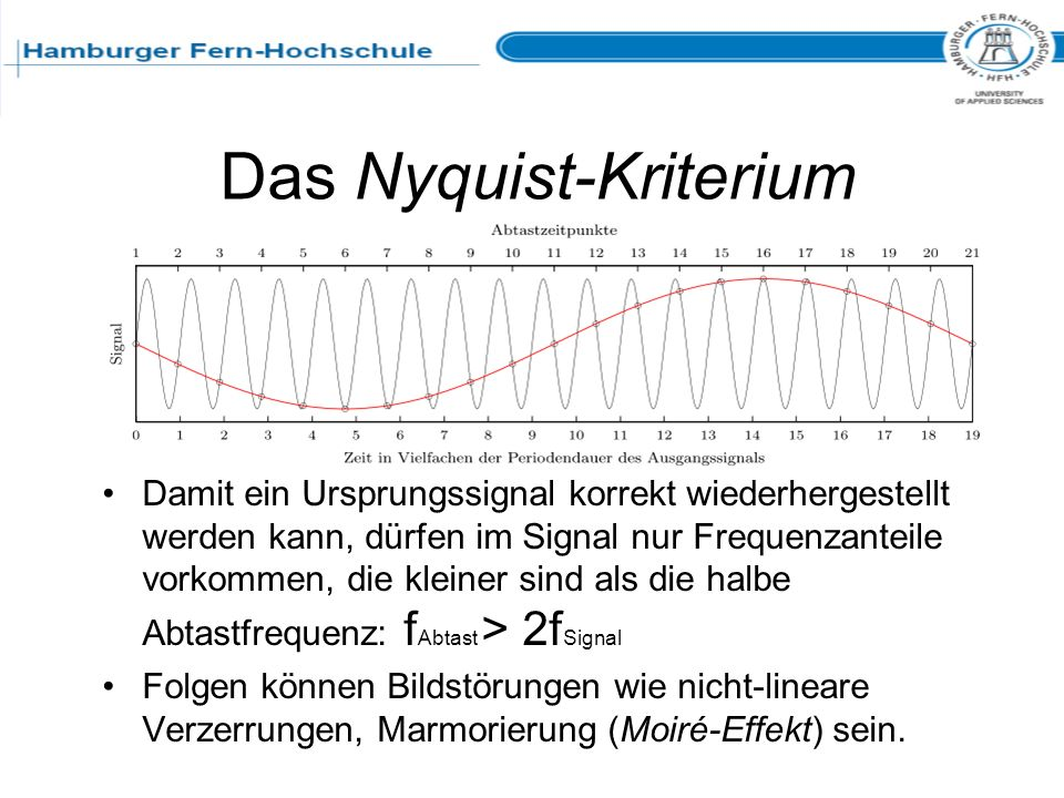 Das Nyquist-Kriterium Damit ein Ursprungssignal korrekt wiederhergestellt werden kann, dürfen im Signal nur Frequenzanteile vorkommen, die kleiner sin