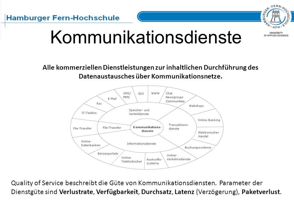 Kommunikationsdienste Alle kommerziellen Dienstleistungen zur inhaltlichen Durchführung des Datenaustausches über Kommunikationsnetze. Quality of Serv