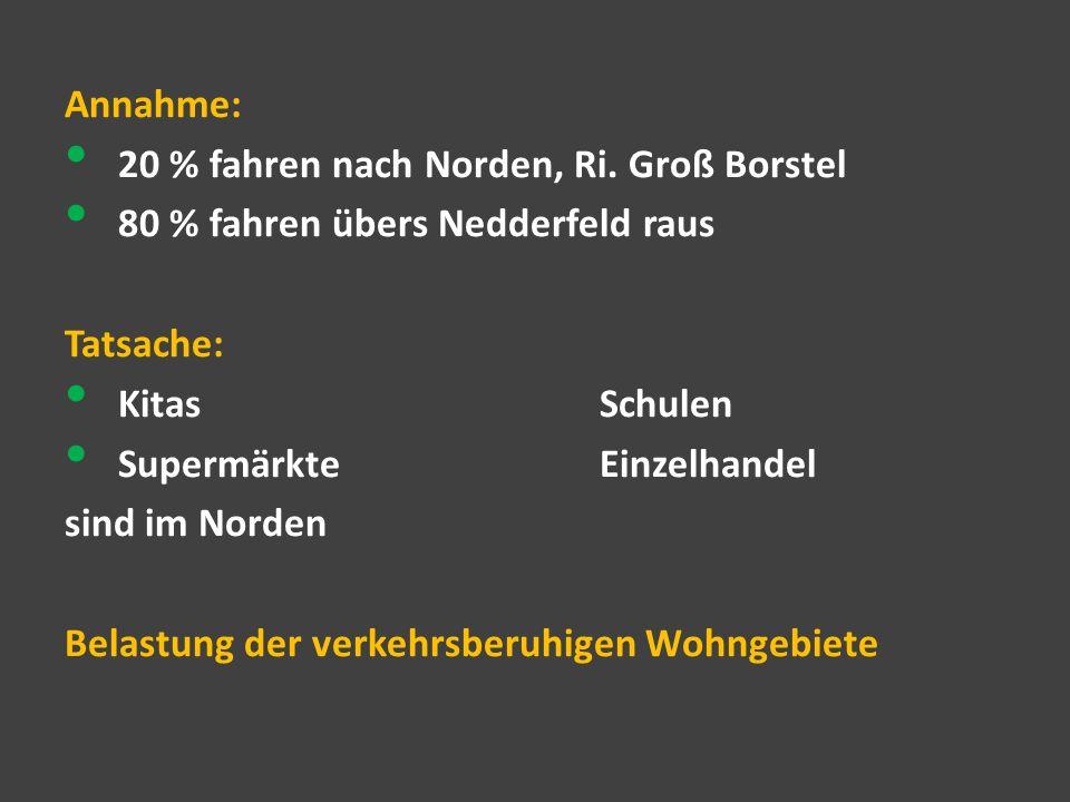 Annahme: 20 % fahren nach Norden, Ri. Groß Borstel 80 % fahren übers Nedderfeld raus Tatsache: KitasSchulen SupermärkteEinzelhandel sind im Norden Bel