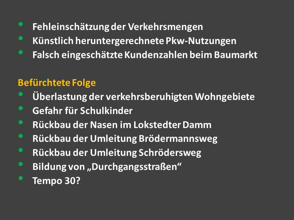 Fehleinschätzung der Verkehrsmengen Künstlich heruntergerechnete Pkw-Nutzungen Falsch eingeschätzte Kundenzahlen beim Baumarkt Befürchtete Folge Überlastung der verkehrsberuhigten Wohngebiete Gefahr für Schulkinder Rückbau der Nasen im Lokstedter Damm Rückbau der Umleitung Brödermannsweg Rückbau der Umleitung Schrödersweg Bildung von Durchgangsstraßen Tempo 30?