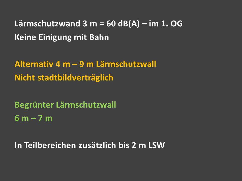 Lärmschutzwand 3 m = 60 dB(A) – im 1. OG Keine Einigung mit Bahn Alternativ 4 m – 9 m Lärmschutzwall Nicht stadtbildverträglich Begrünter Lärmschutzwa