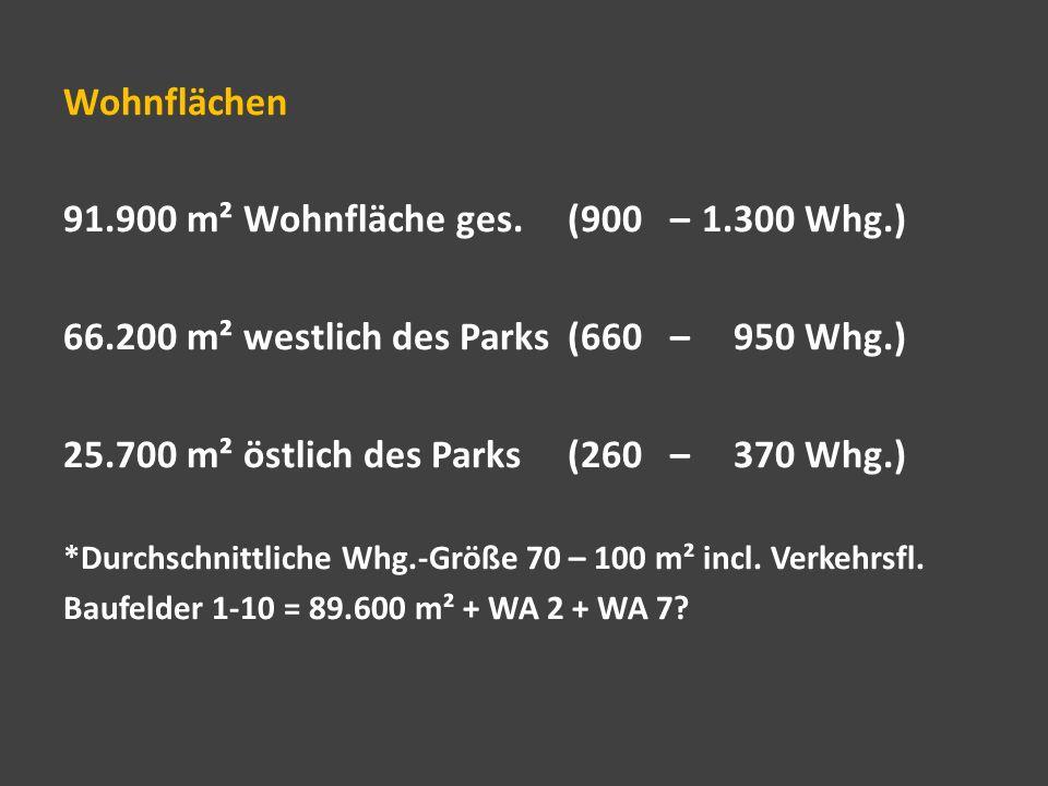 Wohnflächen 91.900 m² Wohnfläche ges. (900 – 1.300 Whg.) 66.200 m² westlich des Parks(660 – 950 Whg.) 25.700 m² östlich des Parks(260– 370 Whg.) *Durc