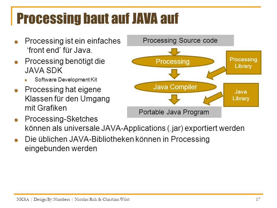 Processing baut auf JAVA auf Processing ist ein einfaches front end für Java. Processing benötigt die JAVA SDK Software Development Kit Processing hat