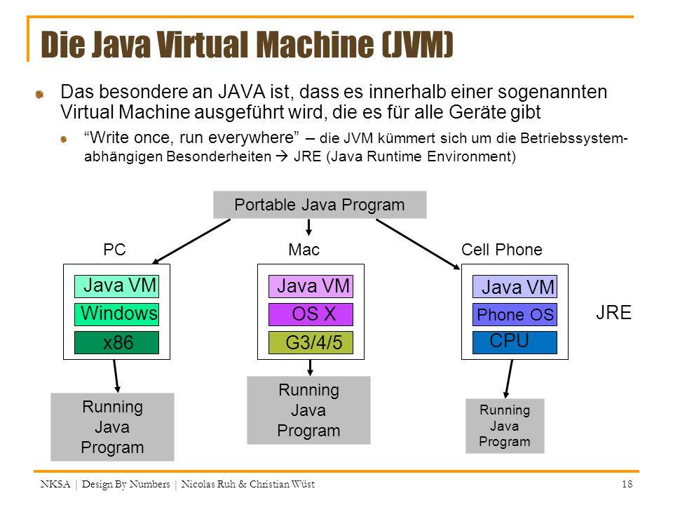 Die Java Virtual Machine (JVM) Das besondere an JAVA ist, dass es innerhalb einer sogenannten Virtual Machine ausgeführt wird, die es für alle Geräte